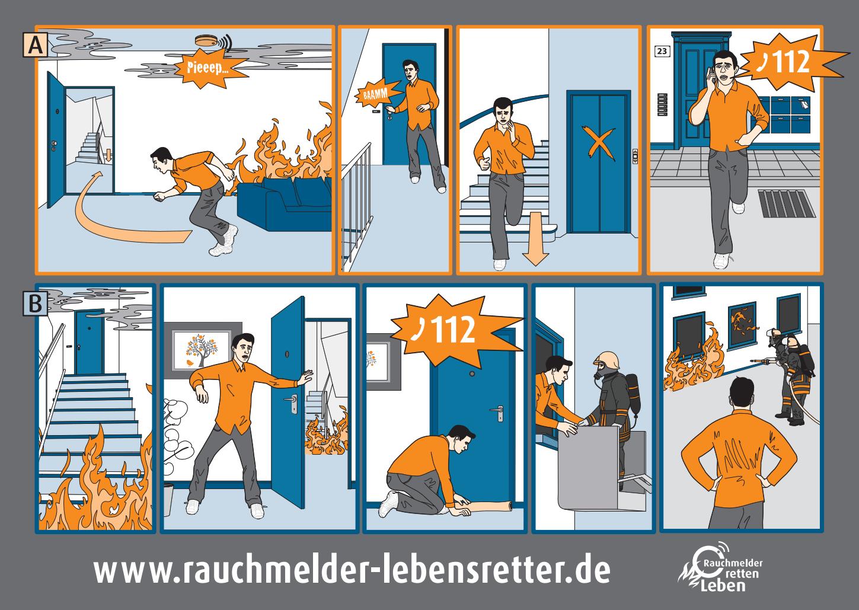Verhalten im Brandfall | Freiwillige Feuerwehr Kaiserswerth